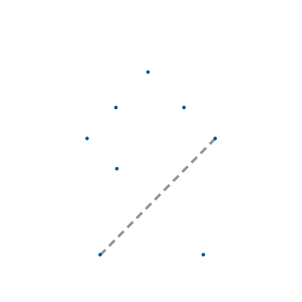 specific dna